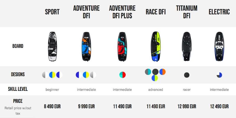 jetsurf pricing